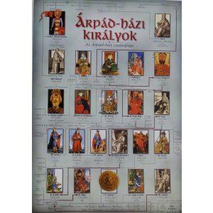 Szemléltető: Árpád-házi királyok