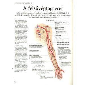 Az emberi test kézikönyve