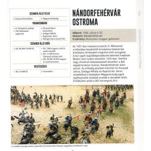 Magyar csaták