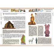 Képes civilizációtörténeti kronológia - Nyugat-Európa, Európán kívüli országok
