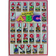 Szemléltető: Német ABC