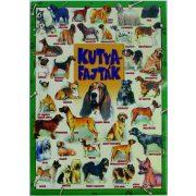 Szemléltető: Kutyafajták