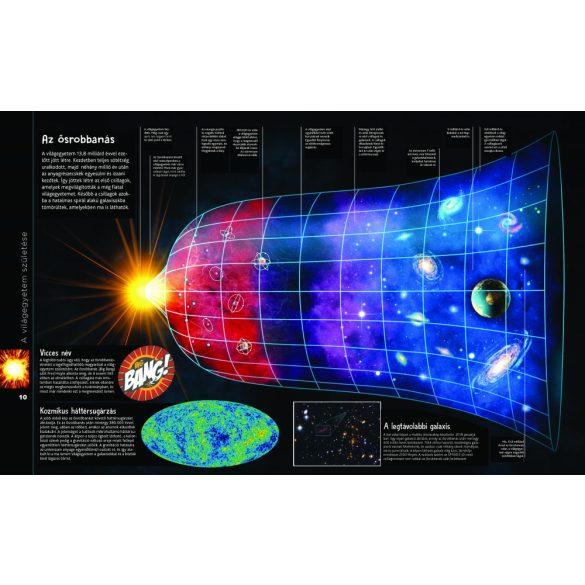 A világegyetem